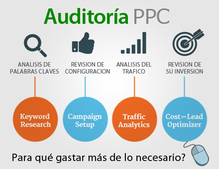 gautreaux auditoria ppc